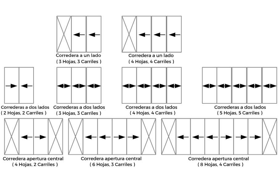 corredera de cristal opciones de apertura correderas sistemas de aluminio para la construccion alumed alicante