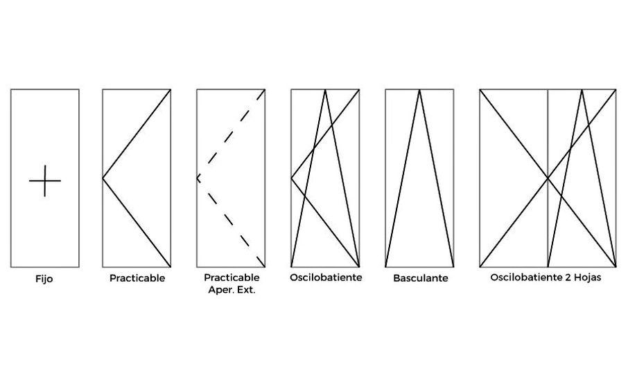 alumed-45-rpt-opciones-de-apertura-abisagradas-sistemas-de-aluminio-para-la-construccion-alumed-alicante