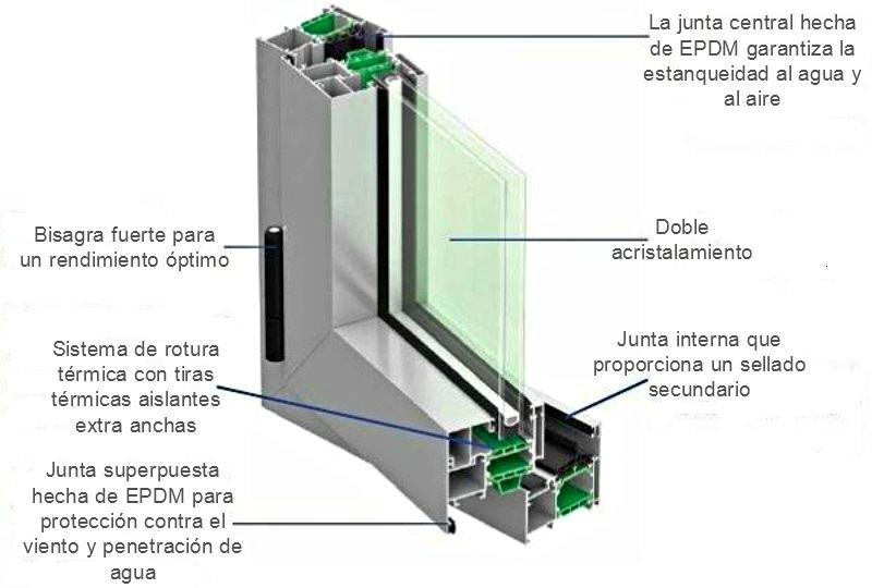 sistema de rotura de puente térmico sistemas alumed alicante carpintería metálica ventanas puertas esquema