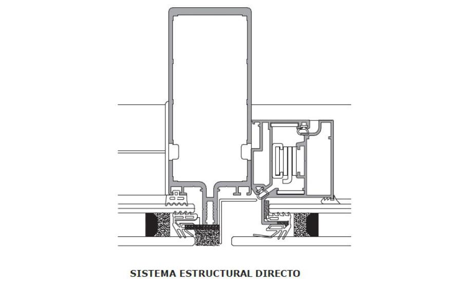 muro cortina sistema estructural directo vista tecnica seccion vertical sistemas de aluminio carpinteria arquitectura para la construccion alumed alicante