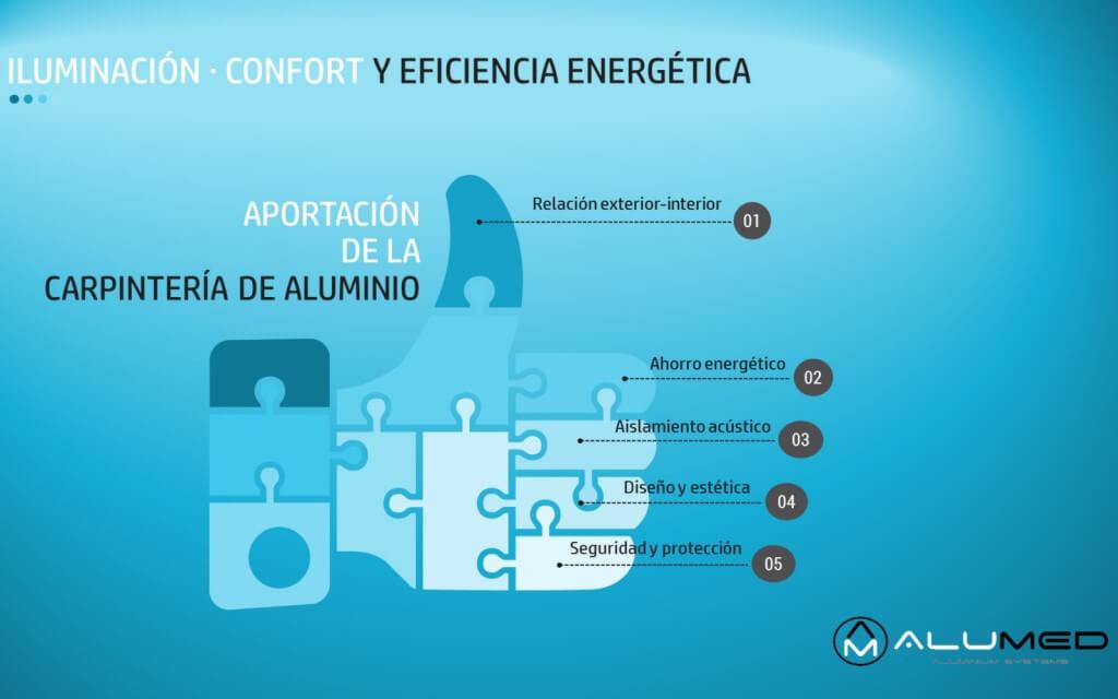 sistemas de aluminio carpintería arquitectura para la construcción alumed alicante 2
