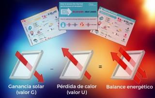 balance energético ventanas sistemas de aluminio para la construcción alumed alicante